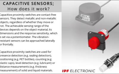 CAPACITIVE SENSORS; How does it work?